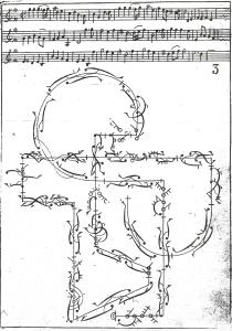 La Cybelline. Plate 3, with the last of the pas de sissonne sequences.