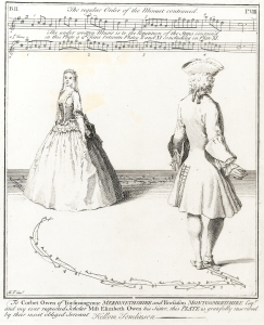 Kellom Tomlinson. The Art of Dancing (London, 1735), Book II, Plate VIII.