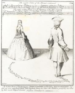 Kellom Tomlinson. The Art of Dancing (London, 1735), Book II, Plate VIII.