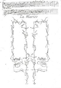 Guillaume-Louis Pecour. Recueil de dances (Paris, 1700), plate 12, opening of La Mariée