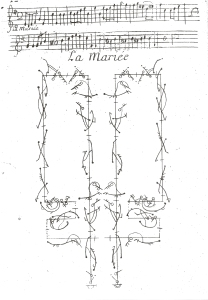 Guillaume-Louis Pecour. Recueil de dances (Paris, 1700), plate 12, opening of La Mariée