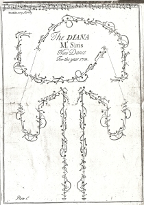 Siris. The Diana. First plate