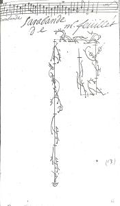 Sarabande de Mr. Feüillet (undated). First plate
