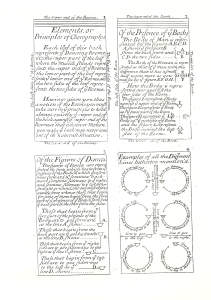 John Essex, For the Further Improvement of Dancing [1715?], plates 1 - 4