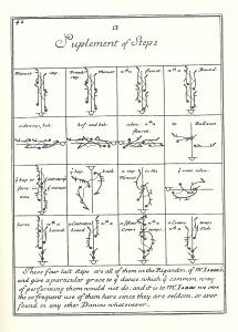 Raoul Auger Feuillet transl. John Weaver, Orchesography (1706), 'A Suplement of Steps'