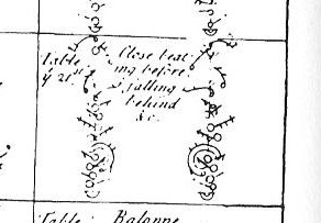 Tomlinson Art of Dancing Plate I (detail)