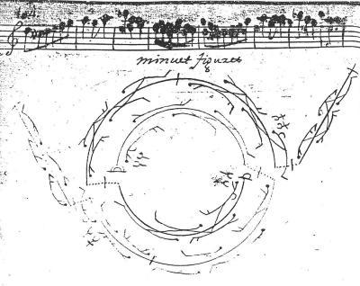 Pecour Minuet aquatre figuret 34 detail