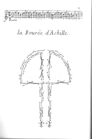 Guillaume-Louis Pecour, La Bourée d'Achille (Paris, 1700), first plate