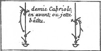 Cabrioles Feuillet 1 (2)
