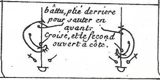 Raoul Auger Feuillet, Choregraphie, 2e éd. (Paris, 1701), plate 76 (detail)