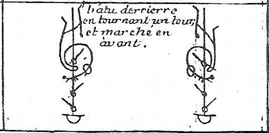 Raoul Auger Feuillet, Choregraphie, 2e éd. (Paris, 1701), plate 79 (detail)