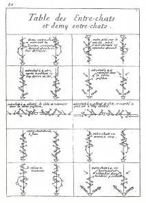 Raoul Auger Feuillet, Choregraphie, 2e éd. (Paris, 1701), plates 86
