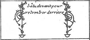 Raoul Auger Feuillet, Choregraphie, 2e éd. (Paris, 1701), plates 81 (detail)