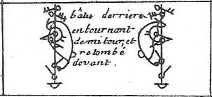 Raoul Auger Feuillet, Choregraphie, 2e éd. (Paris, 1701), plate 81 (detail)