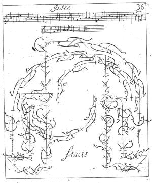 Sarabande of Issee 1725 36