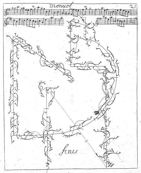 Menuet Solo 1725 21