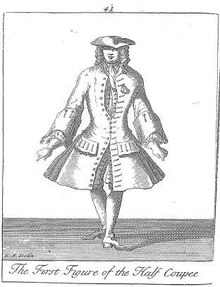 Essex Dancing Master 1731 Alsop Plate